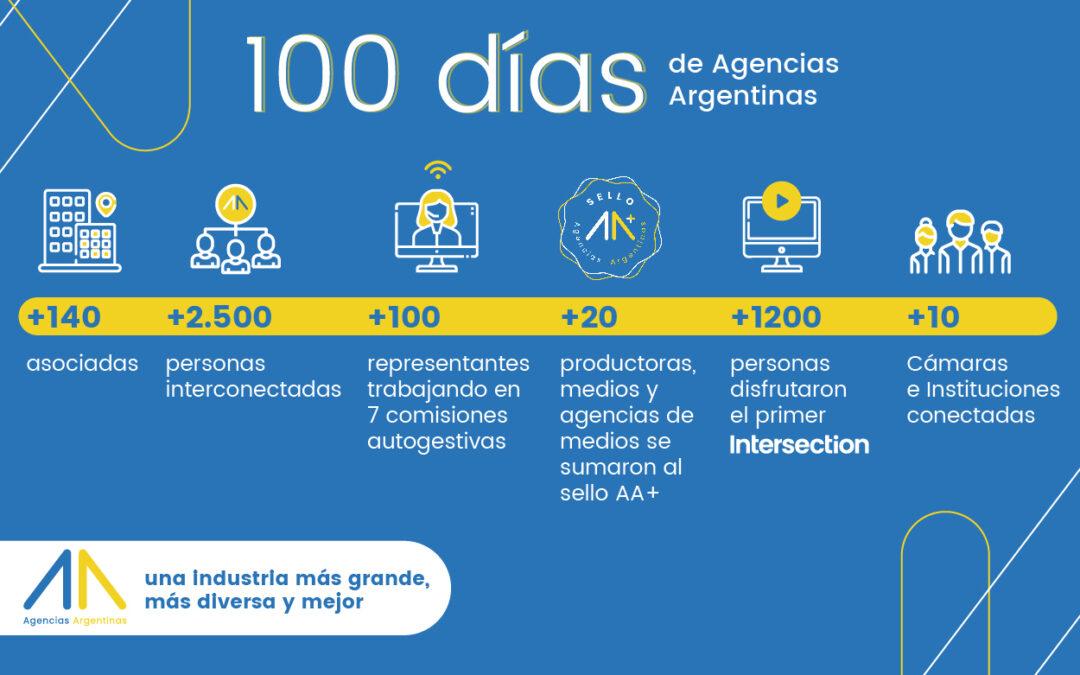 100 días de Agencias Argentinas